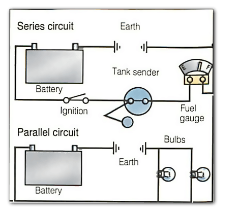 how car electrical systems work  how a car works