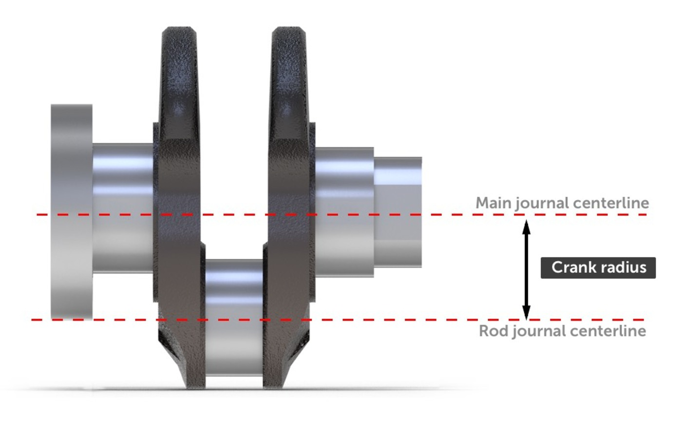 hight resolution of for extra confusion the connecting rod journals are abbreviated to rod journals and also commonly called crank pins or big end journals