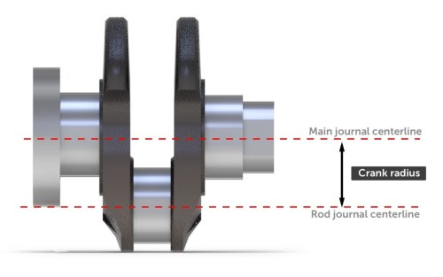 small resolution of for extra confusion the connecting rod journals are abbreviated to rod journals and also commonly called crank pins or big end journals