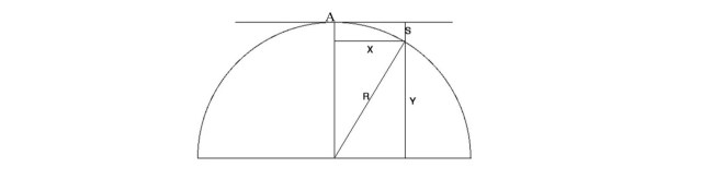 Earth's curvature illustration