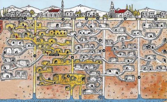 Aliens Built Underground Network Of Cities