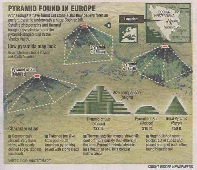 pyramids in europe