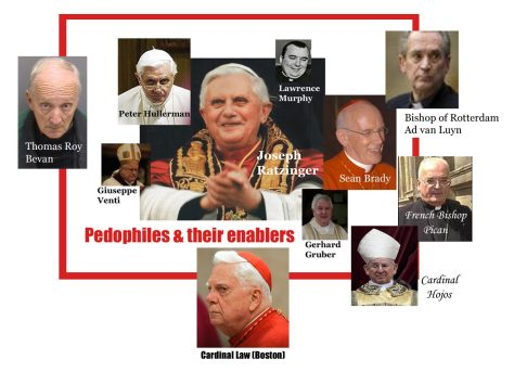 pope pedophiles-their-enablers-rev-6-7-10