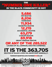 BLACK COMMUNITY DEATH CAUSES