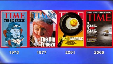 time_covers