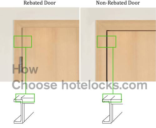 small resolution of select a proper lock mortise for your hotel doors
