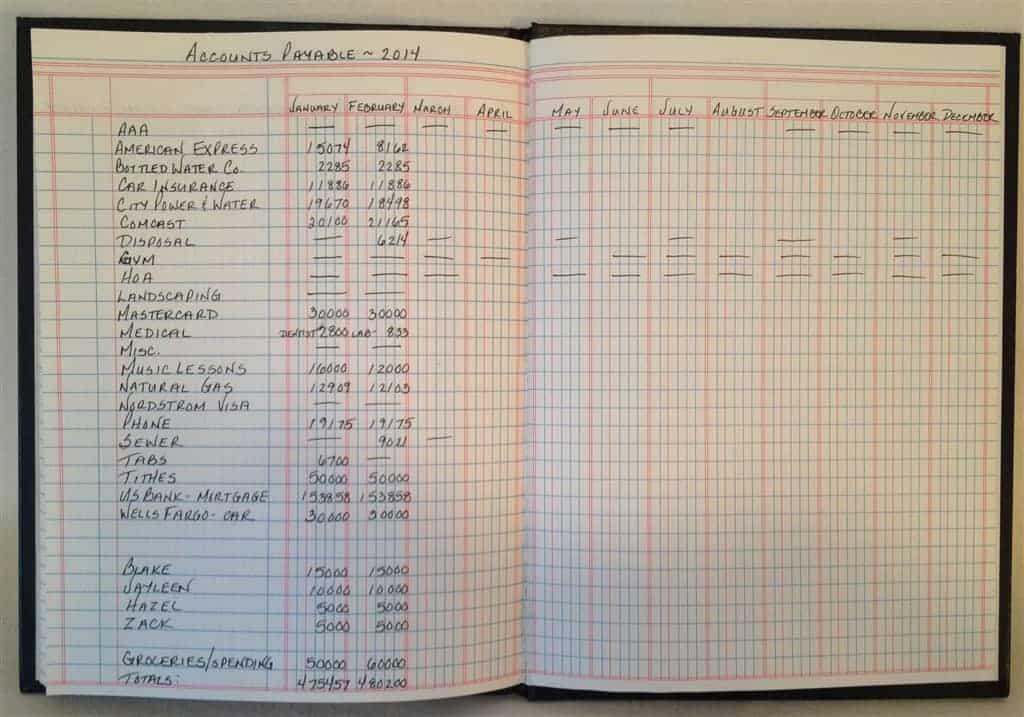 The Simple Budget - How Do The Jones Do It?