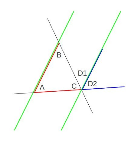 How do we know that the angles of a triangle add up to 180