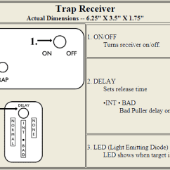 Pat Trap Wiring Diagram Mail Flow In Exchange 2010 Ventriloquist Release Systems Receiver