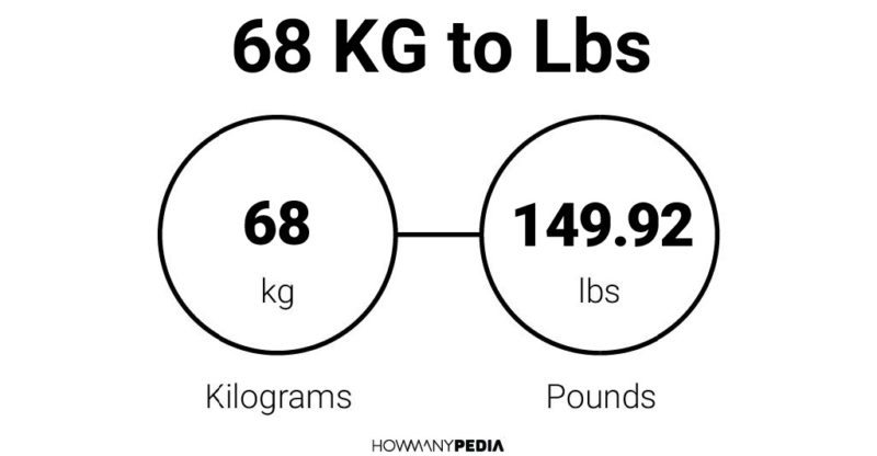 68 Kilograms Equals How Many Pounds - Howmanypedia