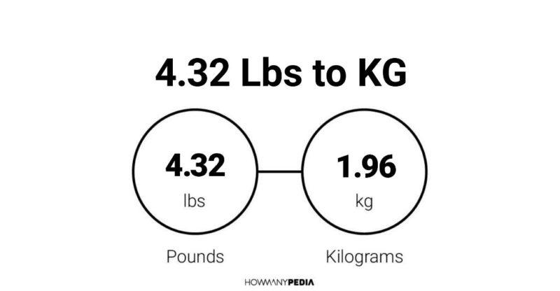 23 Kilo To Pounds February 2021