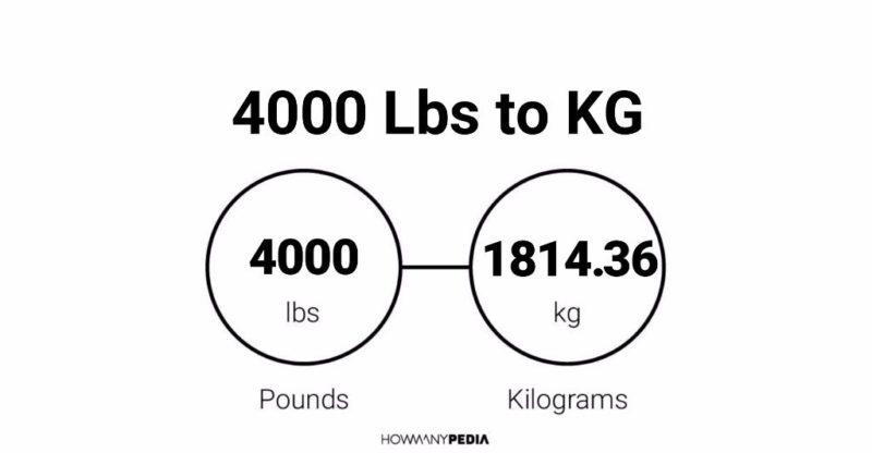 4000 Pounds To Kilograms May 2019