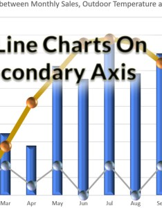 How to create multiple line charts on excel secondary axis combo graph  prepare data for presentation also  chart archives online training everyone rh howtoanalyzedata