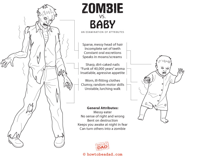 Comparison of a zombie to a baby.