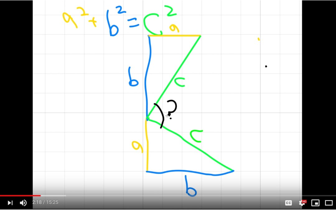 why does the pythagorean theorem work?! [VIDEO]