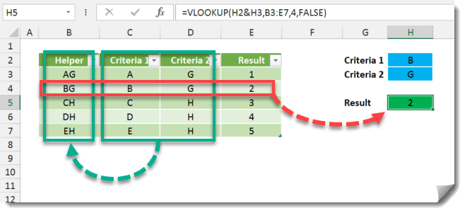 Step-001-How-To-Use-VLOOKUP-With-Multiple-Lookup-Criteria How To Use VLOOKUP With Multiple Lookup Criteria