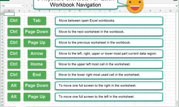 8 Keyboard Shortcuts For Quick Workbook Navigation