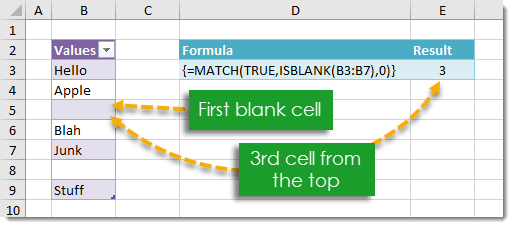 How To Find The Position Of The First Blank Cell In A Range