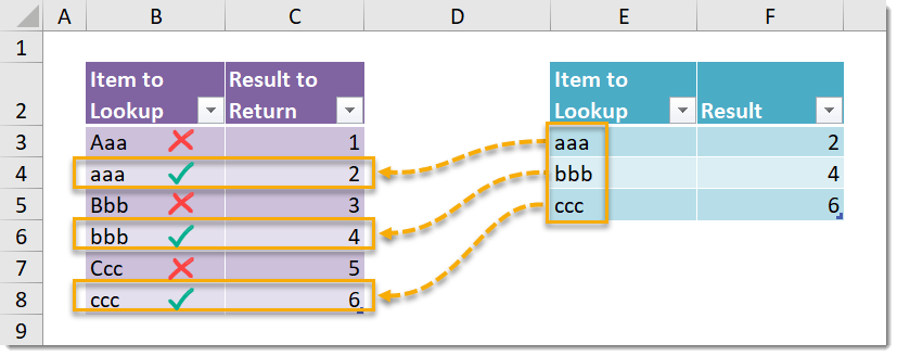How-To-Do-A-Case-Sensitive-Lookup How To Do A Case Sensitive Lookup