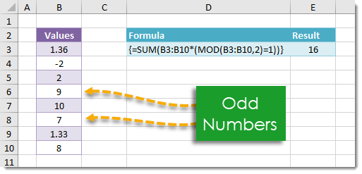 How-To-Sum-All-Odd-Numbers-In-A-Range How To Sum All Odd Numbers In A Range