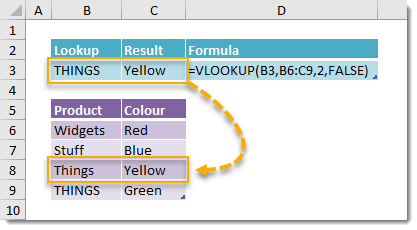 The-Ultimate-Guide-To-VLOOKUP-Not-Case-Sensitive The Ultimate Guide To VLOOKUP