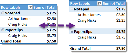 Pivot-Table-with-Blank-Rows-After-Each-Item 101 Advanced Pivot Table Tips And Tricks You Need To Know
