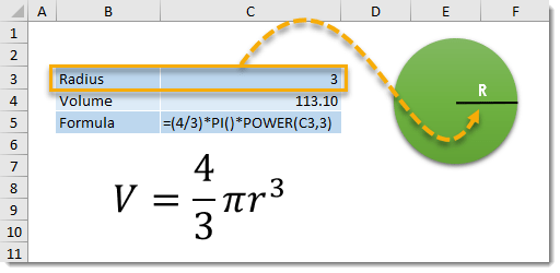 How To Calculate The Volume Of A Sphere