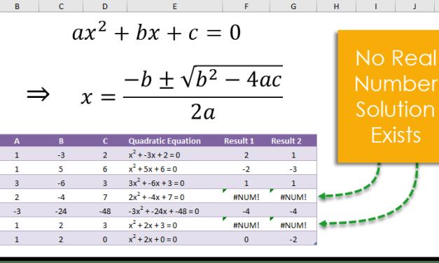 How To Solve a Quadratic Equation