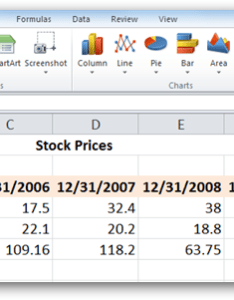 also how to use sparklines in excel rh howtogeek