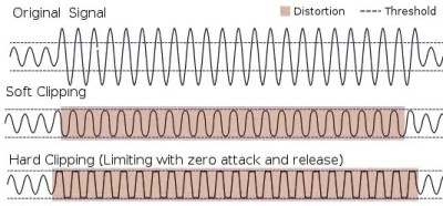 Clipping_waveform