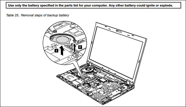 How to (Possibly) Save a Laptop from Water Damage
