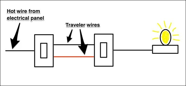 File Name: Three Switch Three Way Circuit Wiring Diagram