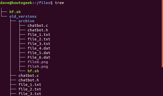 output from tree command