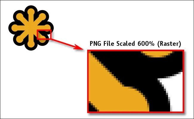 Example of an PNG raster file scaled 600%