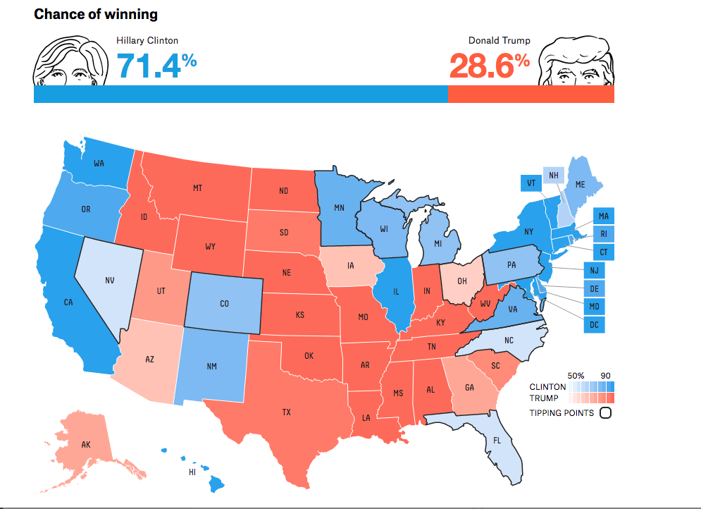 J'accuse Nate Silver