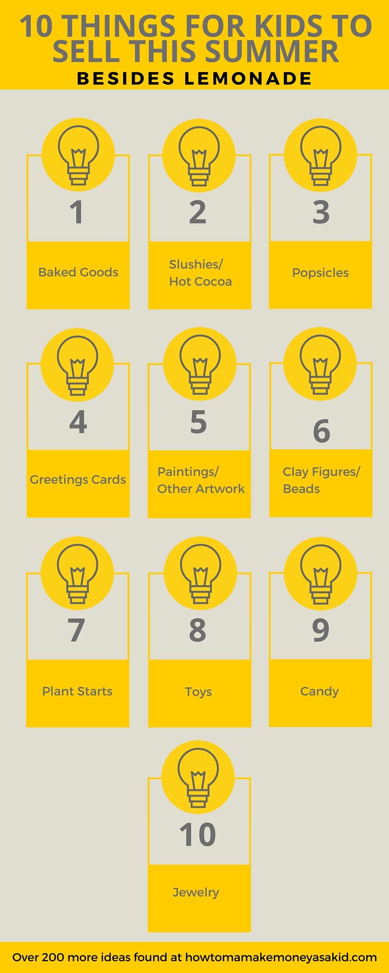 10 Things To Sell Besides Lemonade - HOWTOMAKEMONEYASAKID COM