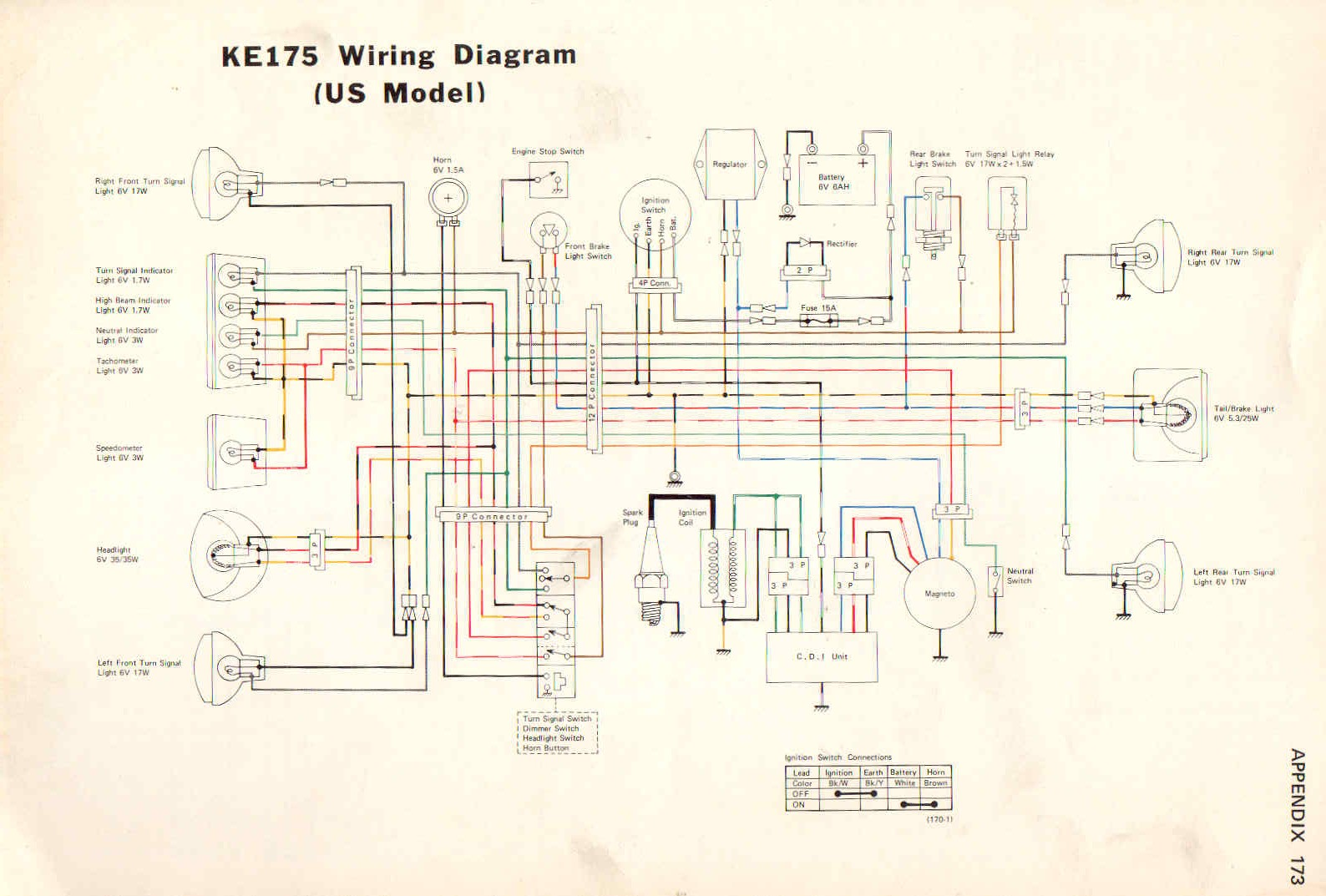 wiring diagram for motorcycle head unit kawasaki ke175 service manual