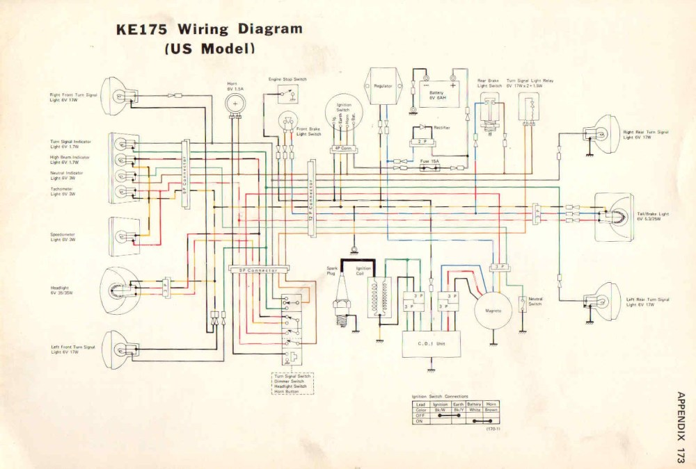 medium resolution of 1975 kawasaki 100 wiring diagram wiring library rh 71 bloxhuette de 1976 yamaha dt 175 1972 yamaha dt 175