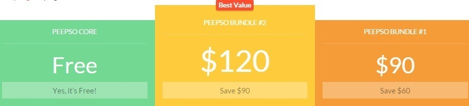 PEEPSO WORDPRESS PLUGIN