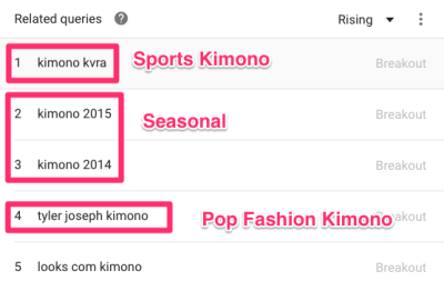 related trends for kimonos