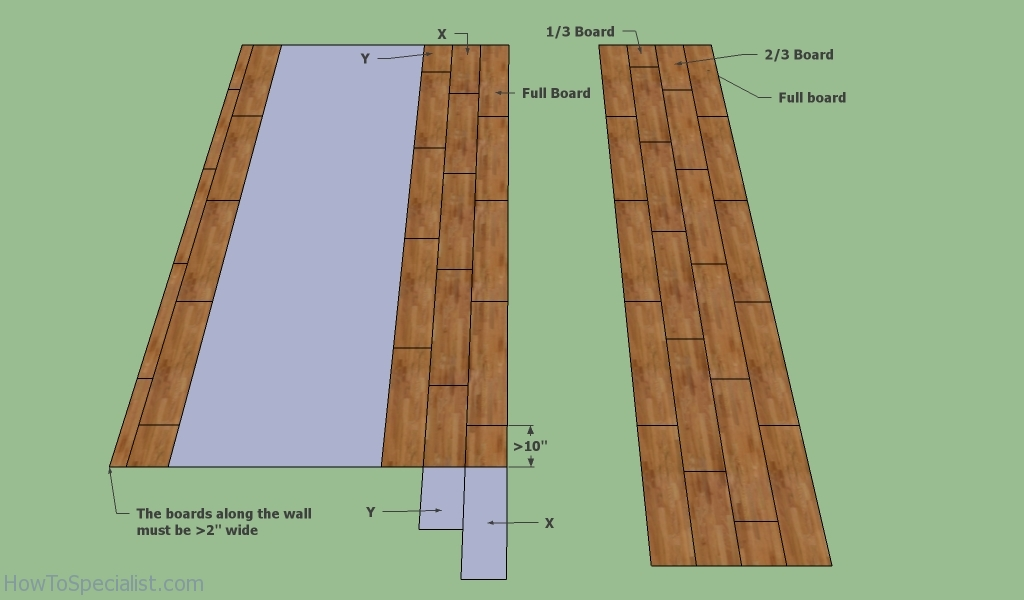Image Result For What Do I Need To Lay Laminate Flooring On Concrete