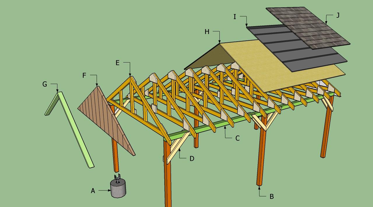 plans building a carport