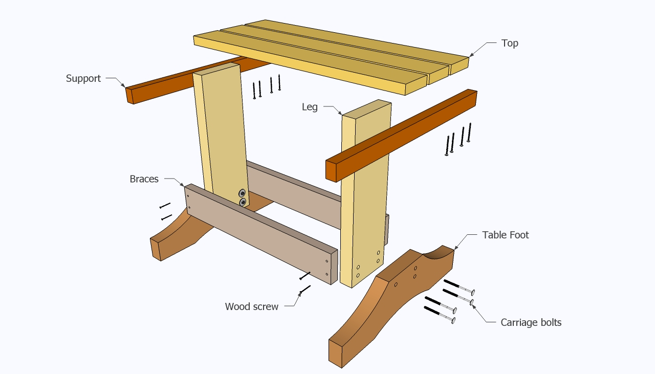free downloadable plans on how to build a woodworking table