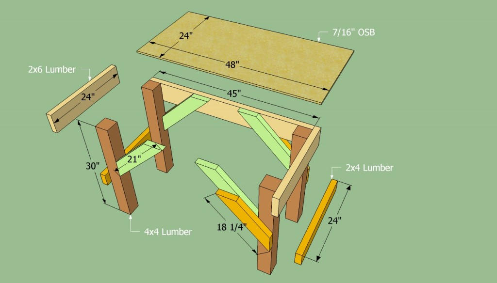 Building A Heavy Duty Workbench Inspirational Interior Style