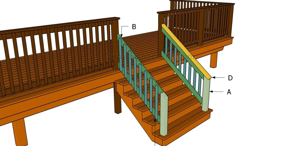 How To Build A Porch Stair Railing Howtospecialist How   Outdoor Deck Stair Railing