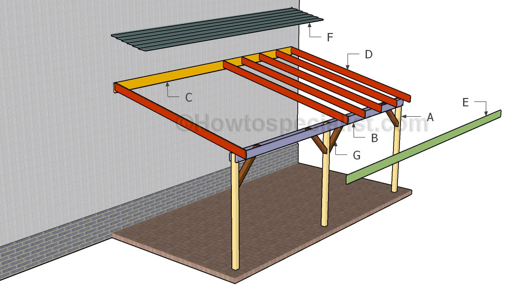 How To Build An Attached Carport Howtospecialist How To Build