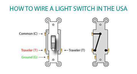 how to wire a light and switch diagram wiring for aftermarket radio 2 lights