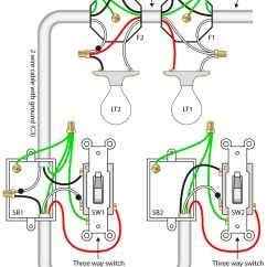 Power At Light Wiring Diagram Metric Conversion Two Diagrams Schematic 3 Way Switch With Feed Via The Multiple Lights How Porch