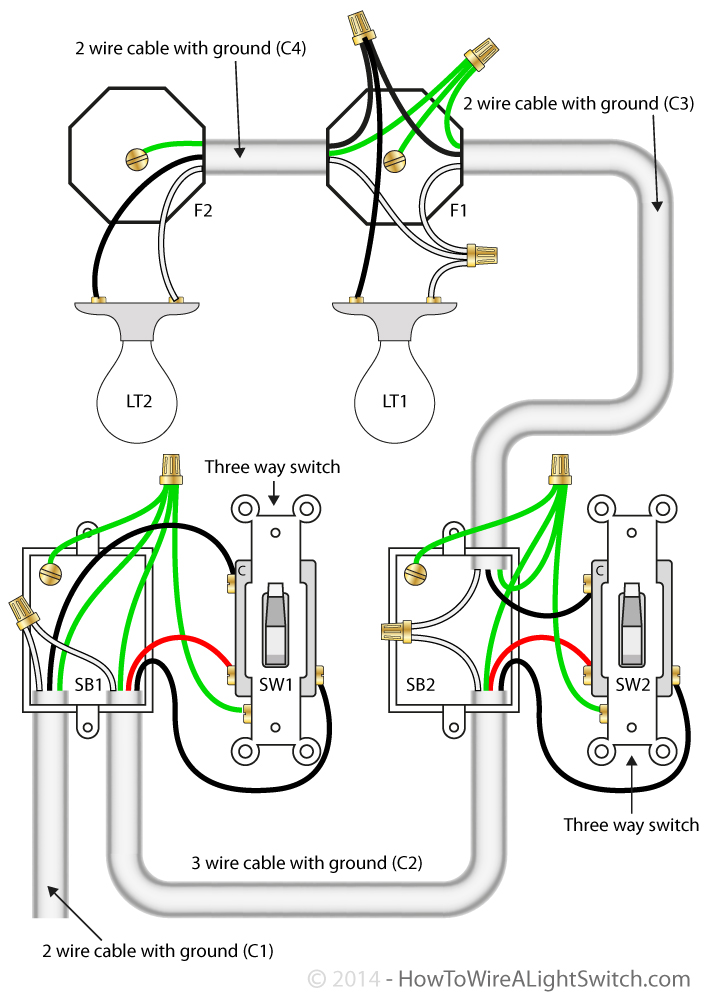 electrical wiring diagram light switch murray lawn tractor parts 2 lights how to wire a circuit for 3 way switches controlling two with the power feed via