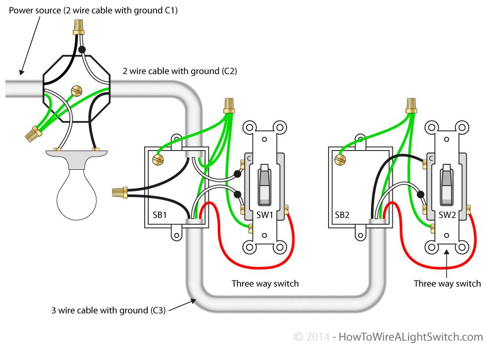 wire three way switch diagram multiple lights inverter home wiring 3 light switches to power all data feed via how a installing